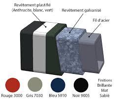 Panneau soudé rigide – NATIONAL CLOTURE